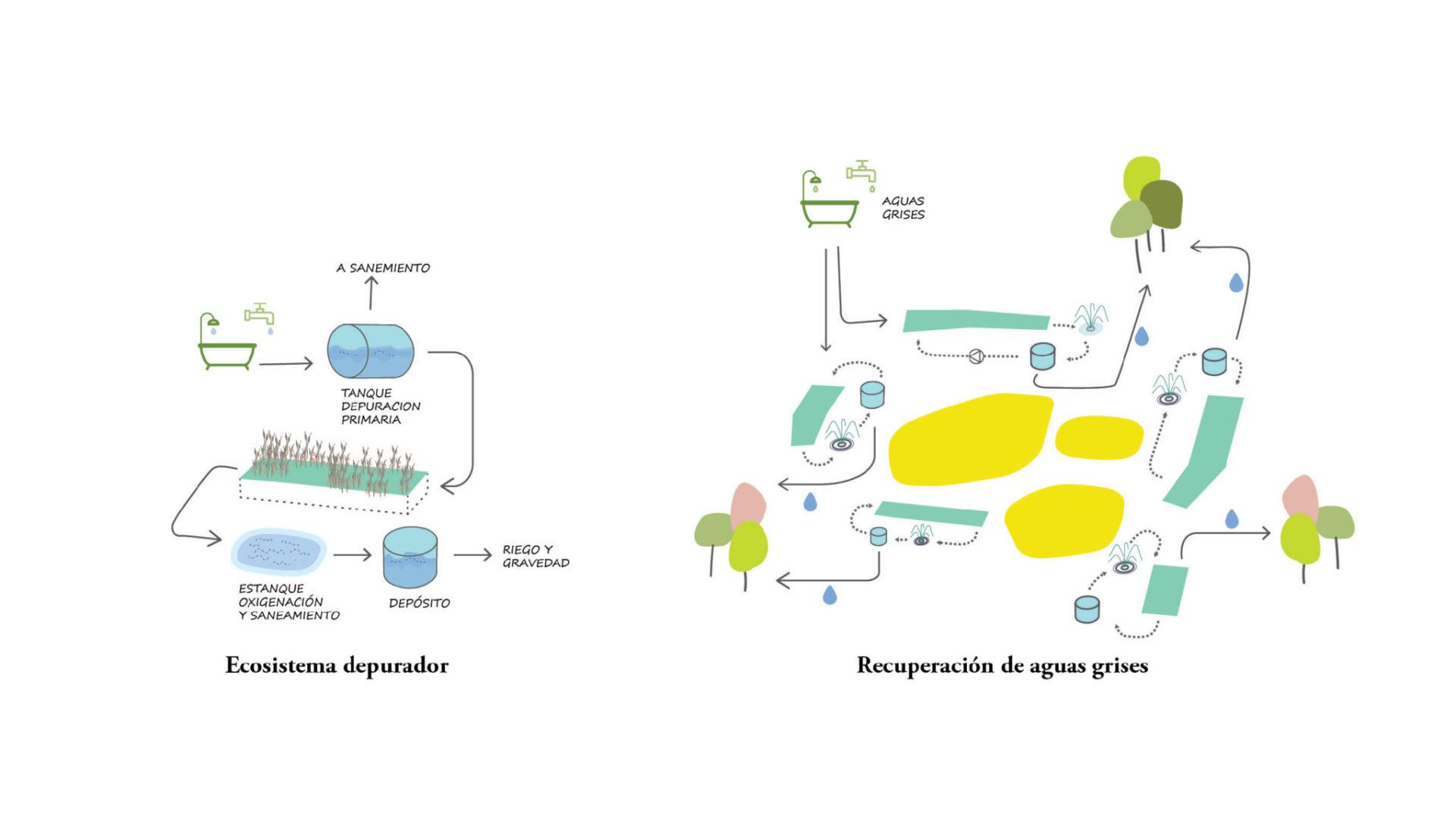 hidra.design_plaza cisterna_01