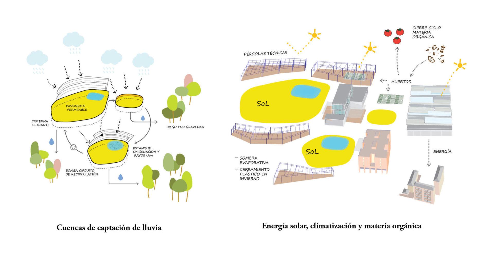hidra.design_plaza cisterna_02